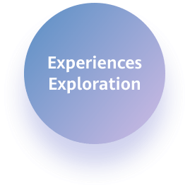 Experiences Exploration