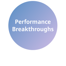 Performance breakthroughs